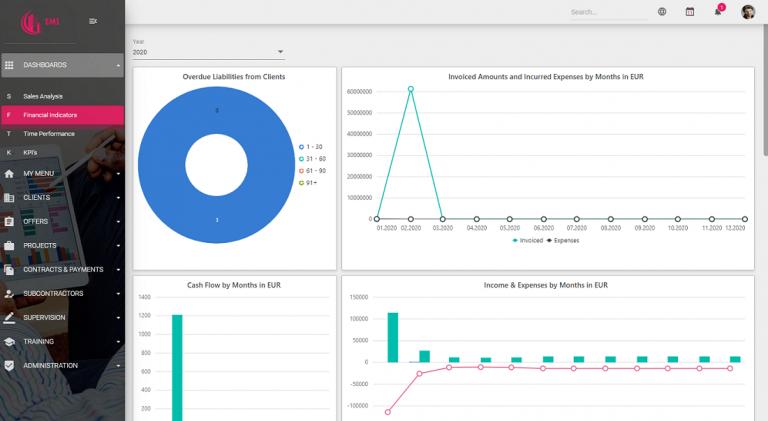 Project portfolio management software - EMI